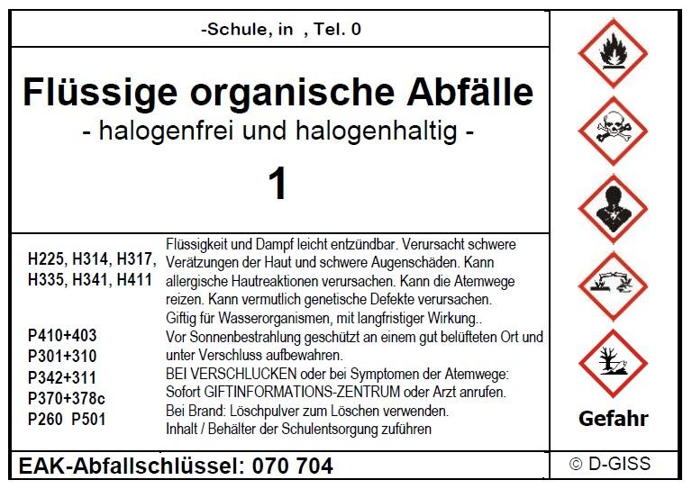 D-GISS-Etiketten-1
